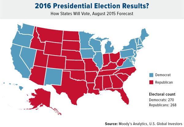 Will a Democrat Win the White House in 2016? | Kitco News