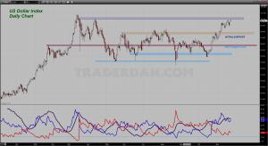 Chart_15-11-23_14-47-55