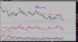Chart_15-11-23_14-49-06