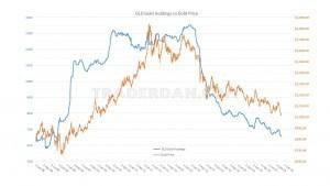 Chart_15-11-23_15-22-31