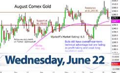 live charts historical data charts gold silver .html