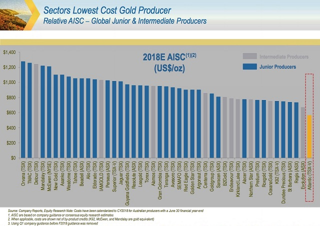 How to profit from low-grade gold mines - Part 1 | Kitco News