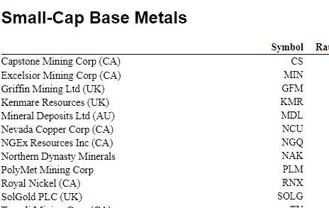 Metals & Mining Analysts' Ratings & Estimates - JuniorsKitco
