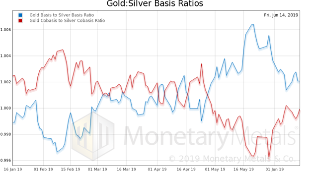 The Elephant in the Gold Room, Report 16 June | Kitco News