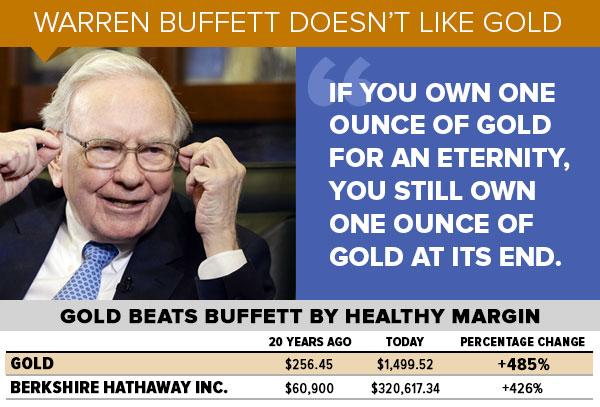 buffett on investing in gold
