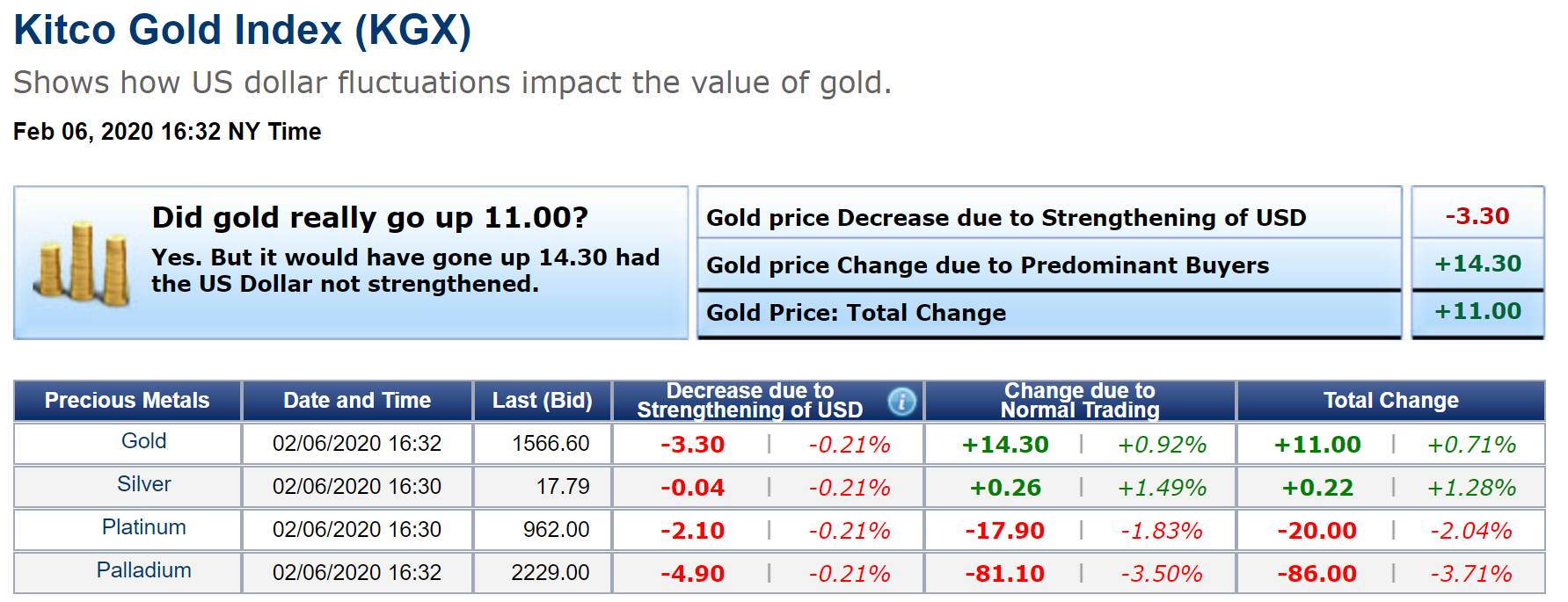 Dovish central banks and concerns about the coronavirus support gold 2