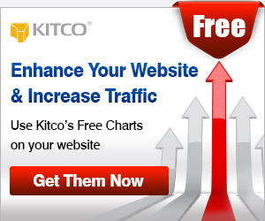 Kitco Metal Quotes Gold Spot Prices  Silver Prices  Platinum & Palladium Kitco
