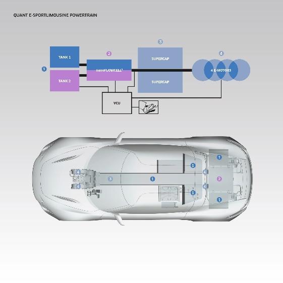 Car Battery Cells