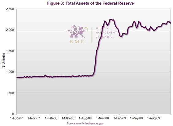 a report on the effect of alan greenspan on the american money supply Former federal reserve chairman alan greenspan warns of imminent crisis this has a corrosive effect that will what i do know is that the money supply.