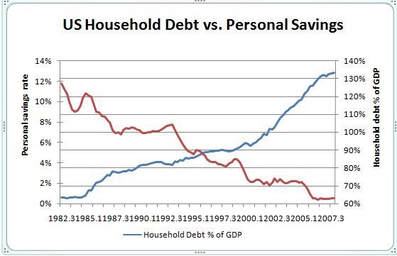 household-debt.jpg