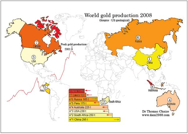 Kitco commentaries thomas chaize the downward trend in gold production in the world seems to me even more evident today than in 2003 the largest countries gold producers in the world had gumiabroncs Images