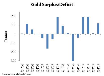 Gold Chart 3.jpg