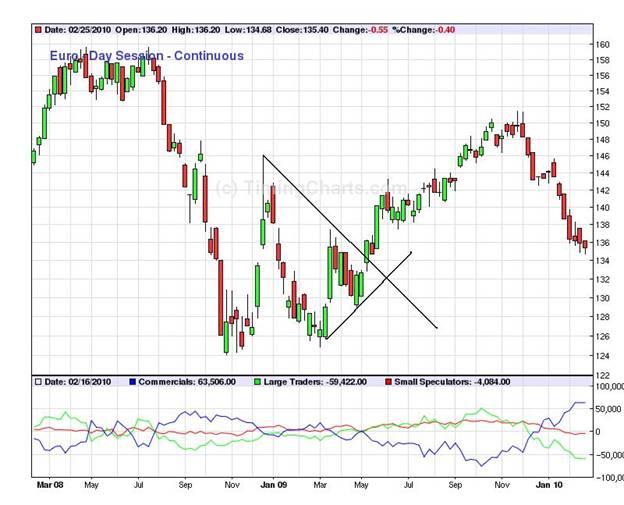 euro, weekly.JPG