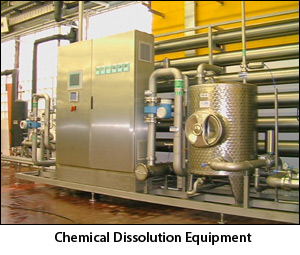 http://www.kidela.com/wp-content/uploads/2011/05/Chemical-Dissolution-Equipment3.jpg