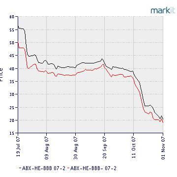http://www.markit.com/cache/curves/37a9306b88125c421d9223357d8.png