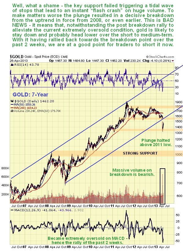 http://www.clivemaund.com/charts/gold7year280413.jpg