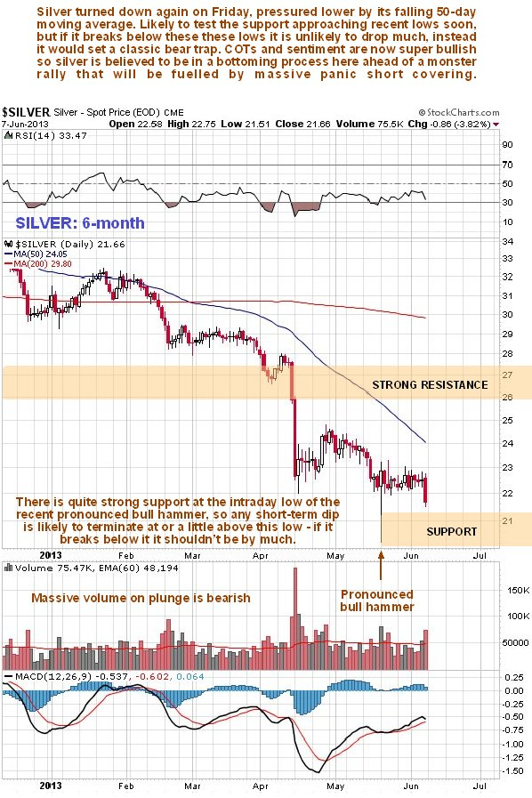 http://www.clivemaund.com/charts/silver6month100613.jpg