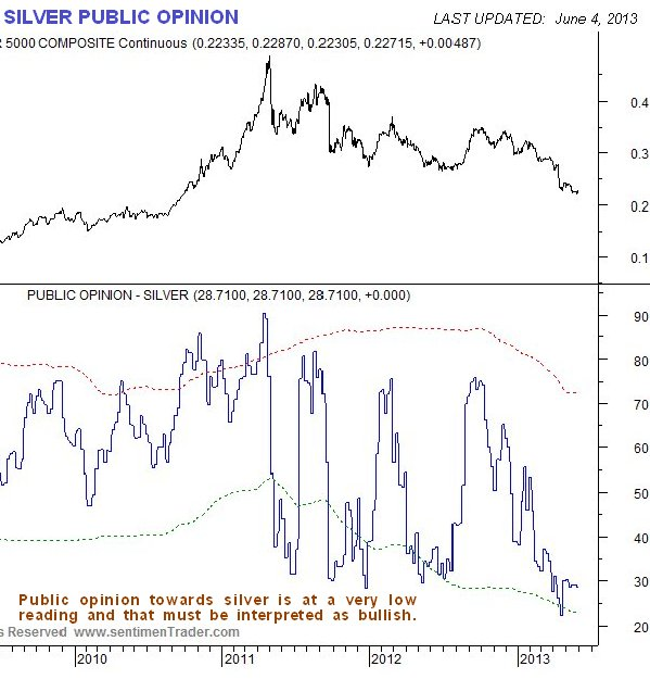 http://www.clivemaund.com/charts/silverpo100613.jpg