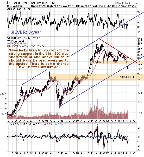 http://www.clivemaund.com/charts/silver8year190513.jpg