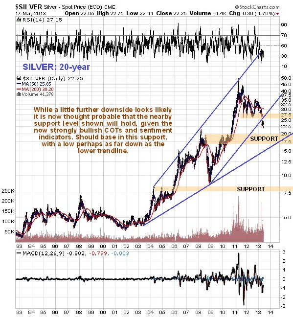 http://www.clivemaund.com/charts/silver20year190513.jpg
