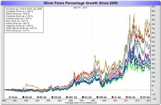 http://bullmarketthinking.com/wp-content/uploads/2013/03/chart-3.jpg