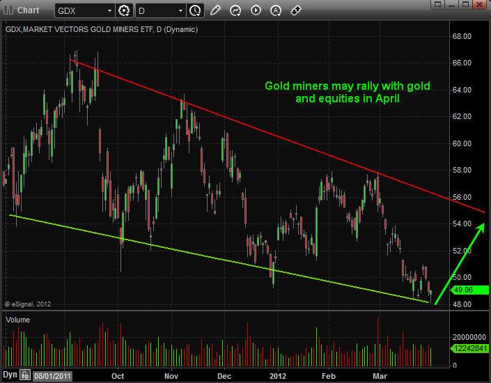 http://www.thegoldandoilguy.com/articles/wp-content/uploads/2012/03/GoldMiners3.jpg