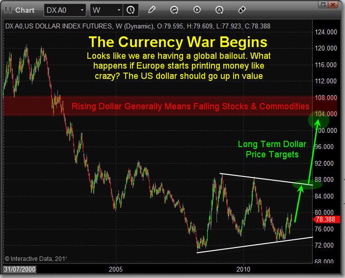 http://www.thegoldandoilguy.com/articles/wp-content/uploads/2011/11/DollarLongTermForecast.jpg