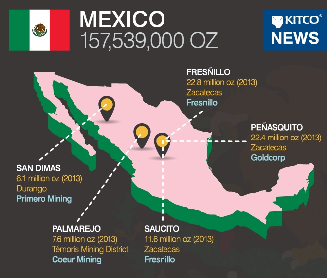 Worlds largest silver producing countries mexico kitco news worlds largest silver producing countries mexico kitco news ccuart Image collections