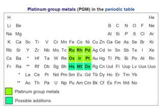 Keluhan platinum forex group