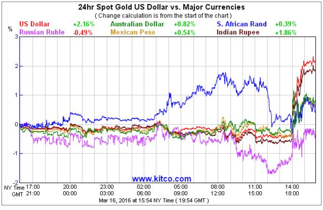 03162016gold-other_002.JPG