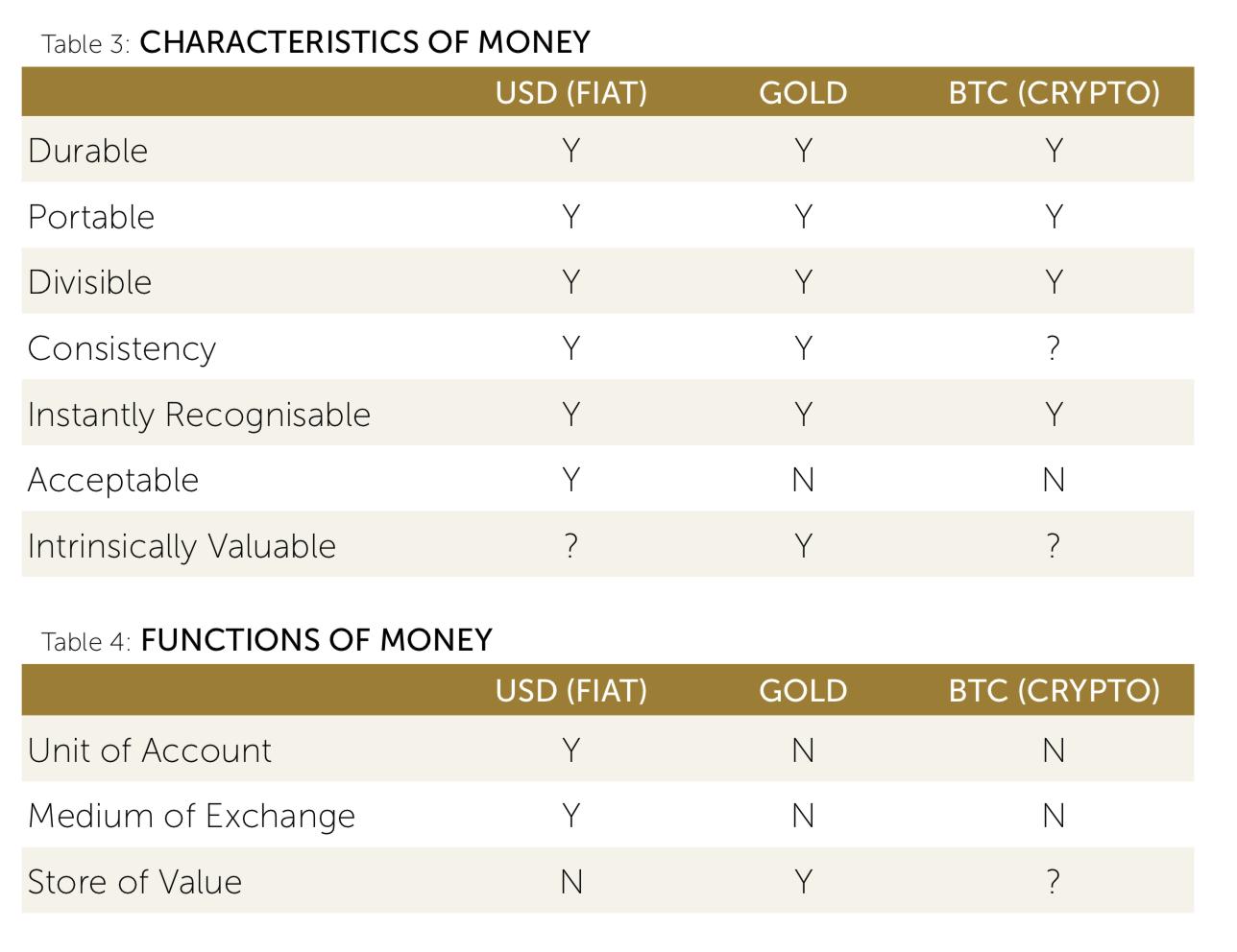 1 Btc To Cad Bitcoin Canadian Dollar