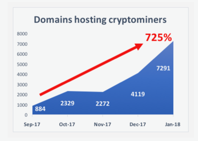 Egypt Could Be Hacking Citizens' Computers To Mine Cryptocurrency