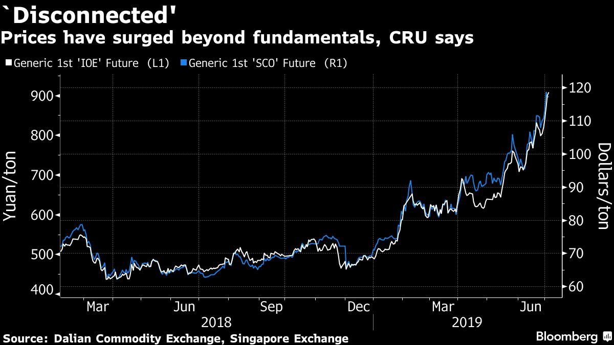 Prices have surged beyond fundamentals, CRU says