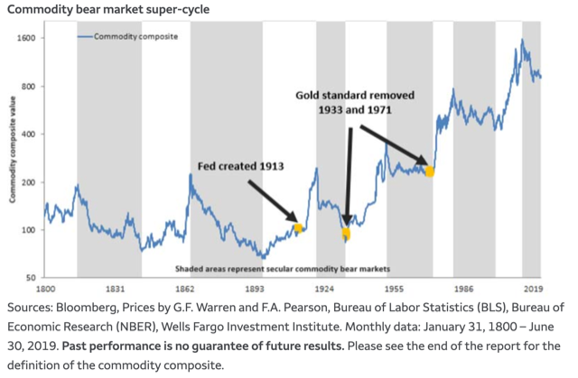 Gold Standard Could Crush U S Economy