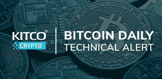 Bitcoin daily chart alert - bears have the better week - Aug 23 | Kitco News