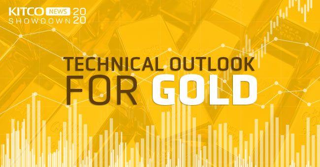 Gold bulls still enjoying longer-term technical advantage