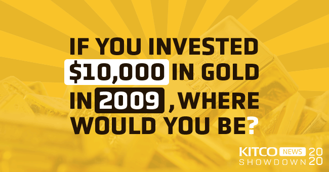 If you invested $10K in gold in 2009, where would you be? 1