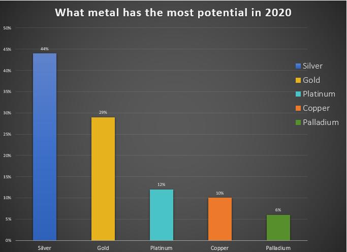Metal_Survey_2020.png