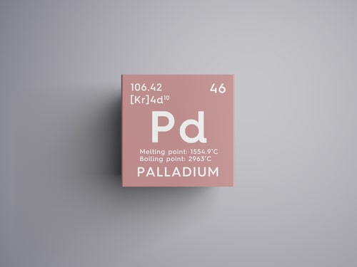 Palladium prices up 8% on the day, looking at new record highs on deficit concerns