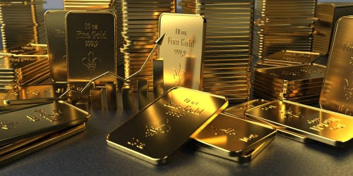 Ing Opportunity Gold Price To