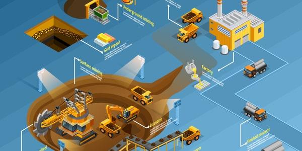 biox mining bitcoins