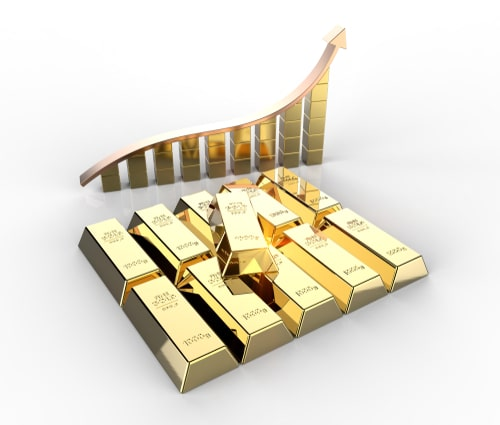 Gold price tackles key level as Fed's Powell says uneven global vaccin... image